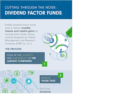 Thumbnail of Dividend factor ETFs infographic